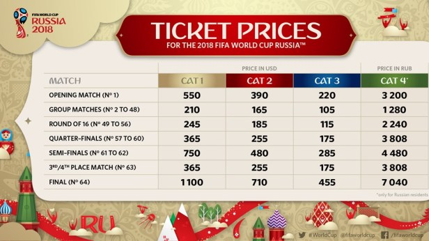 tickets-russia