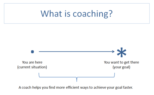 feature image coaching